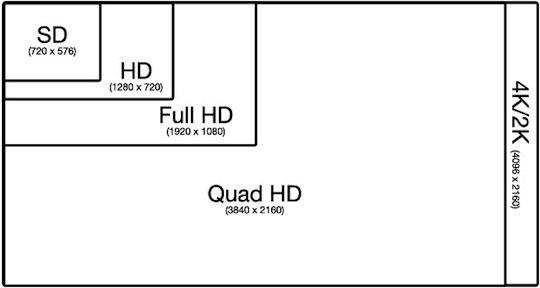 1080p-vs-4k-720p-what-is-high-definition-video