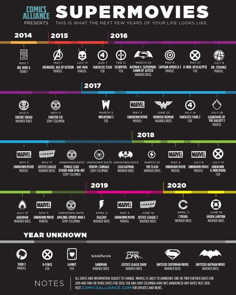 superhero-movie-timeline-large